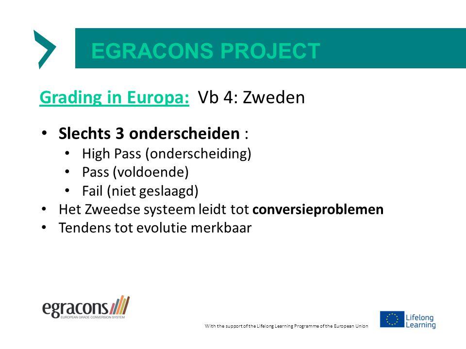 EGRACONS PROJECT Grading in Europe: Ex 5: UK With the support of the Lifelong Learning Programme of the European Union De meeste instellingen gebruiken een schaal van 0-100 De ondergrens is 40 (1 st cycle) 50 (2 nd cycle) 'Grading bands' voor de 1 ste cyclus zijn 70 en meer (1 st class) 60 en meer (Upper 2 nd class) 50 en meer (Lower 2 nd class) 40 en meer (3 rd class) De frequenties binnen die 'bands' verschillen van studiegebied tot studiegebied.