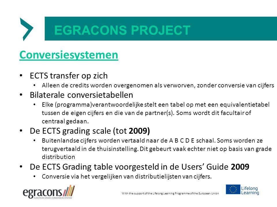 EGRACONS PROJECT Conversiesystemen ECTS transfer op zich Alleen de credits worden overgenomen als verworven, zonder conversie van cijfers Bilaterale c