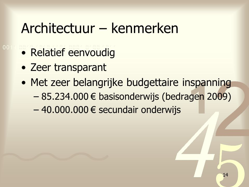 14 Architectuur – kenmerken Relatief eenvoudig Zeer transparant Met zeer belangrijke budgettaire inspanning –85.234.000 € basisonderwijs (bedragen 200