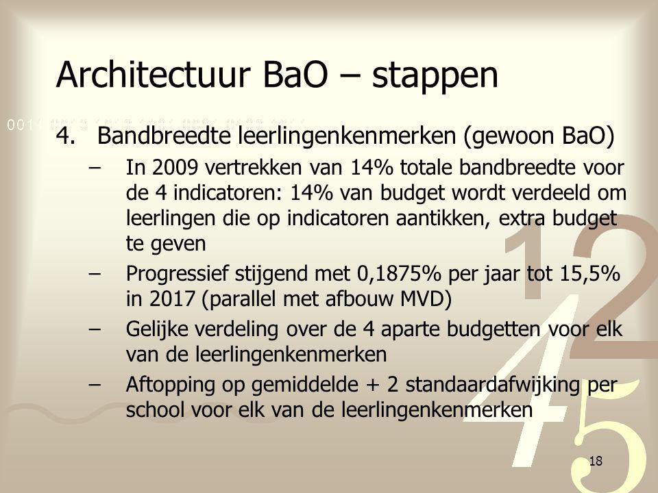 18 Architectuur BaO – stappen 4.Bandbreedte leerlingenkenmerken (gewoon BaO) –In 2009 vertrekken van 14% totale bandbreedte voor de 4 indicatoren: 14%