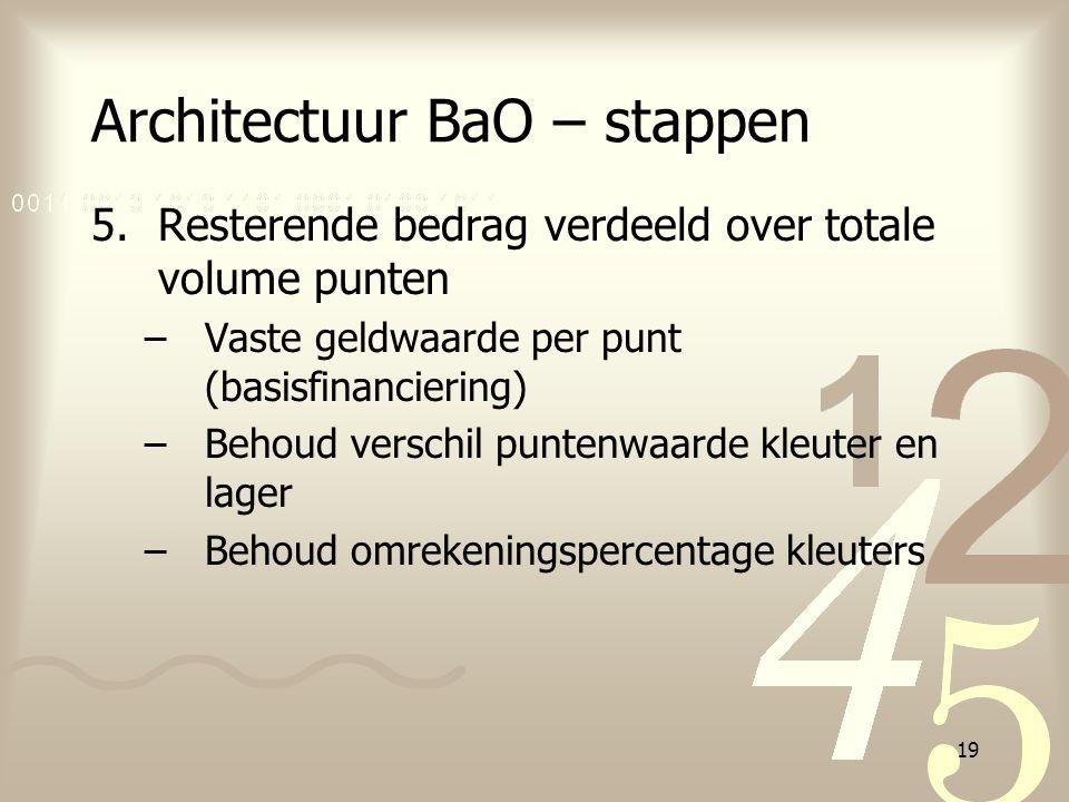 19 Architectuur BaO – stappen 5.Resterende bedrag verdeeld over totale volume punten –Vaste geldwaarde per punt (basisfinanciering) –Behoud verschil p