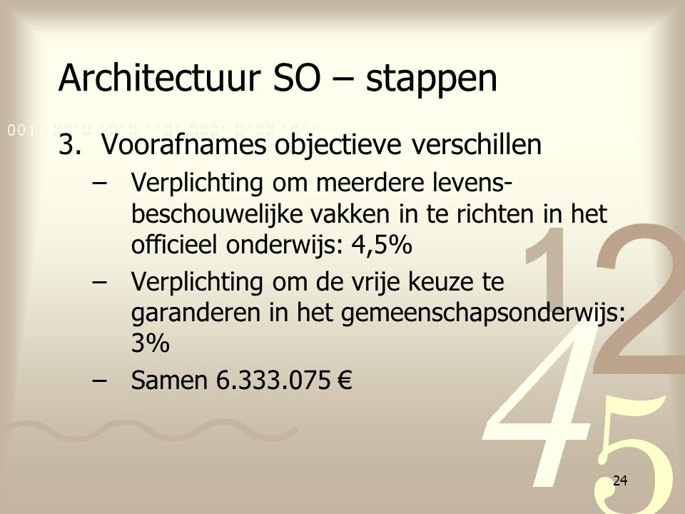 24 Architectuur SO – stappen 3.Voorafnames objectieve verschillen –Verplichting om meerdere levens- beschouwelijke vakken in te richten in het officie