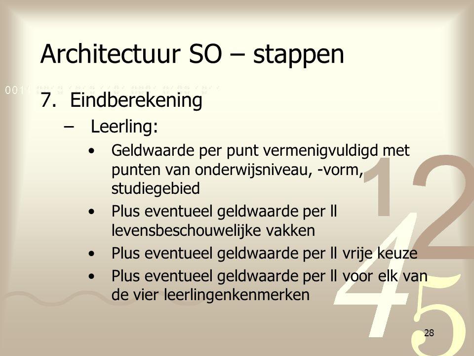 28 Architectuur SO – stappen 7.Eindberekening –Leerling: Geldwaarde per punt vermenigvuldigd met punten van onderwijsniveau, -vorm, studiegebied Plus