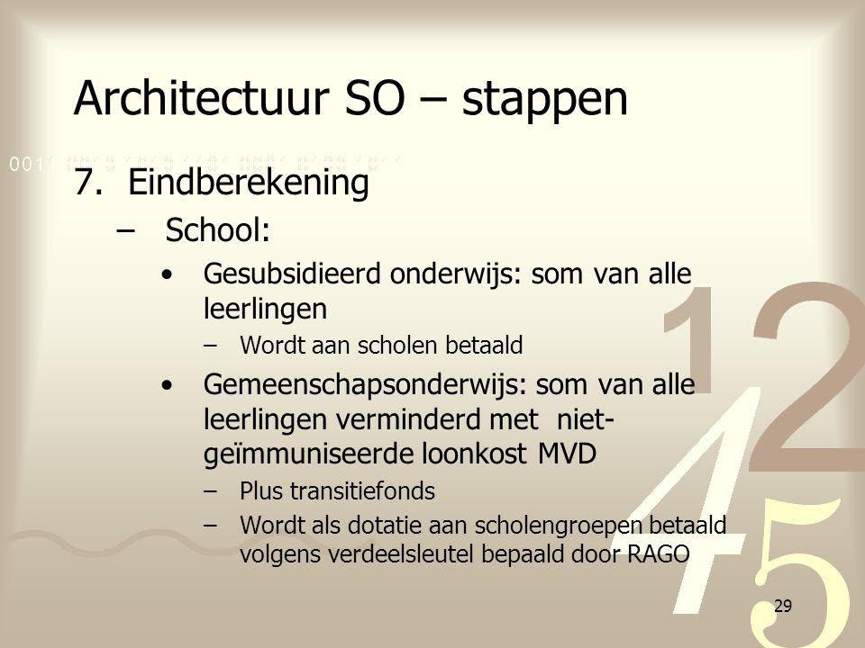 29 Architectuur SO – stappen 7.Eindberekening –School: Gesubsidieerd onderwijs: som van alle leerlingen –Wordt aan scholen betaald Gemeenschapsonderwi