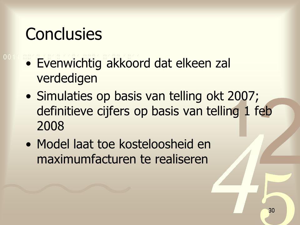 30 Conclusies Evenwichtig akkoord dat elkeen zal verdedigen Simulaties op basis van telling okt 2007; definitieve cijfers op basis van telling 1 feb 2