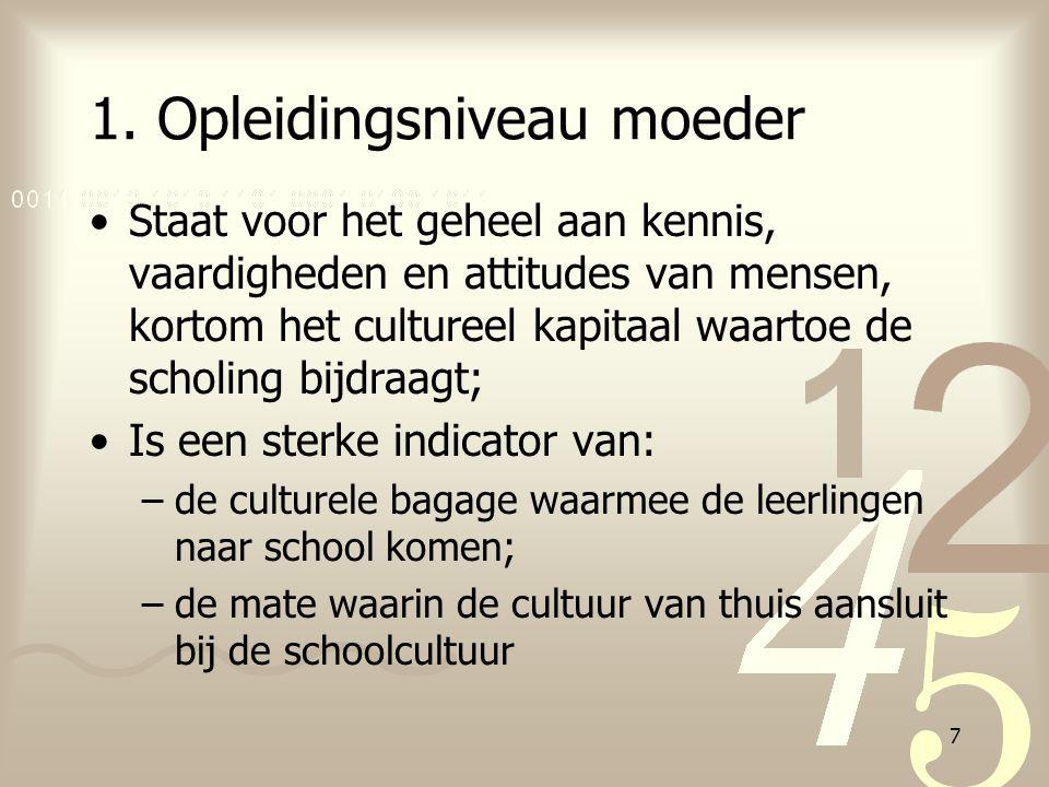 7 1. Opleidingsniveau moeder Staat voor het geheel aan kennis, vaardigheden en attitudes van mensen, kortom het cultureel kapitaal waartoe de scholing