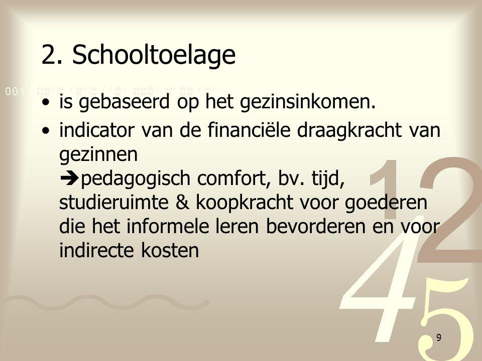 9 2. Schooltoelage is gebaseerd op het gezinsinkomen. indicator van de financiële draagkracht van gezinnen  pedagogisch comfort, bv. tijd, studieruim