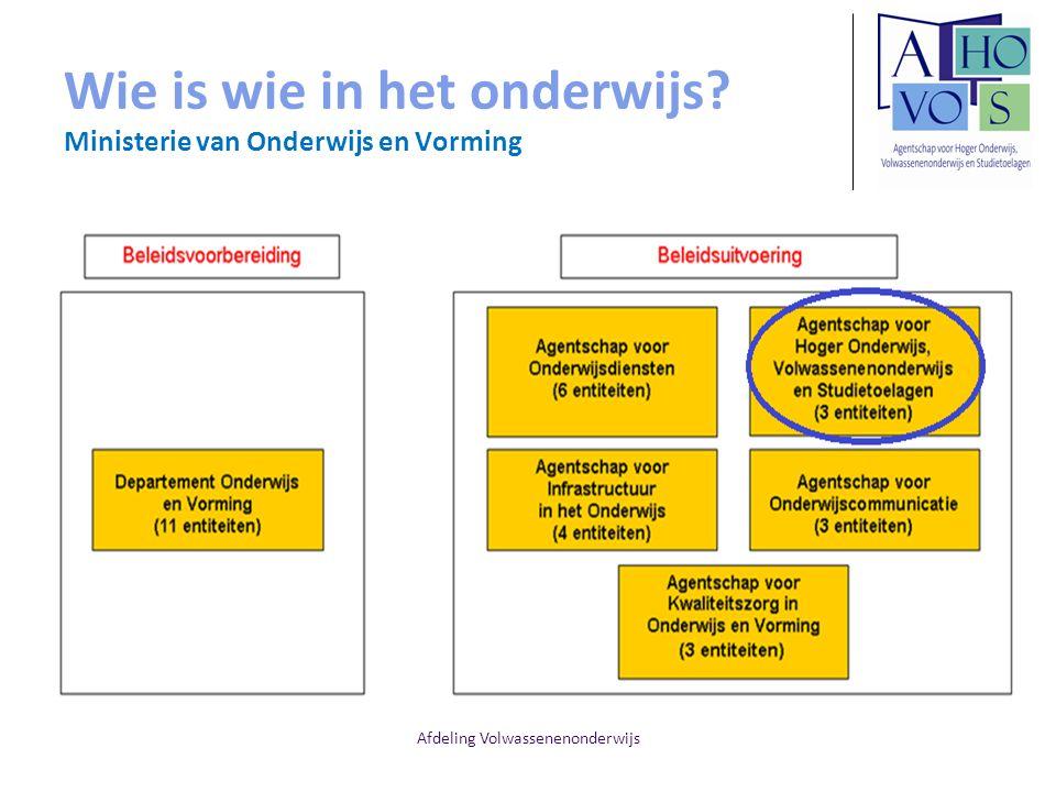 Afdeling Volwassenenonderwijs Wie is wie in het onderwijs? Ministerie van Onderwijs en Vorming