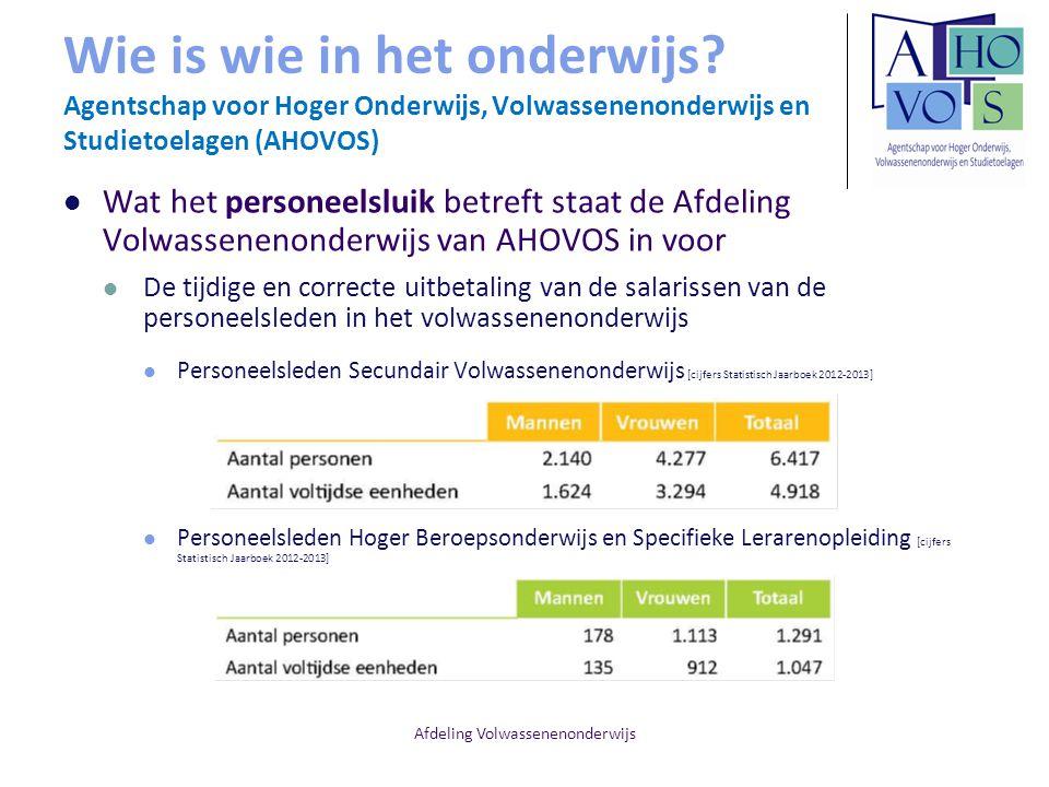 Afdeling Volwassenenonderwijs Wie is wie in het onderwijs? Agentschap voor Hoger Onderwijs, Volwassenenonderwijs en Studietoelagen (AHOVOS) Wat het pe