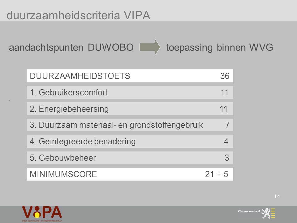 14 duurzaamheidscriteria VIPA aandachtspunten DUWOBO toepassing binnen WVG.