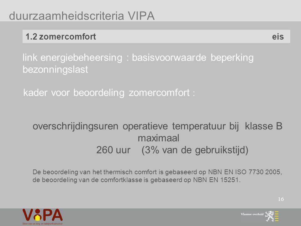 16 duurzaamheidscriteria VIPA 1.2 zomercomfort eis overschrijdingsuren operatieve temperatuur bij klasse B maximaal 260 uur (3% van de gebruikstijd) De beoordeling van het thermisch comfort is gebaseerd op NBN EN ISO 7730 2005, de beoordeling van de comfortklasse is gebaseerd op NBN EN 15251.