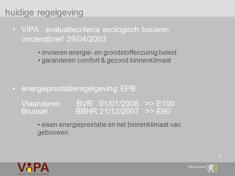 3 VIPA : evaluatiecriteria ecologisch bouwen omzendbrief 29/04/2003 invoeren energie- en grondstoffenzuinig beleid garanderen comfort & gezond binnenklimaat huidige regelgeving energieprestatieregelgeving EPB Vlaanderen : BVR 01/01/2006 >> E100 Brussel : BBHR 21/12/2007 >> E90 eisen energieprestatie en het binnenklimaat van gebouwen
