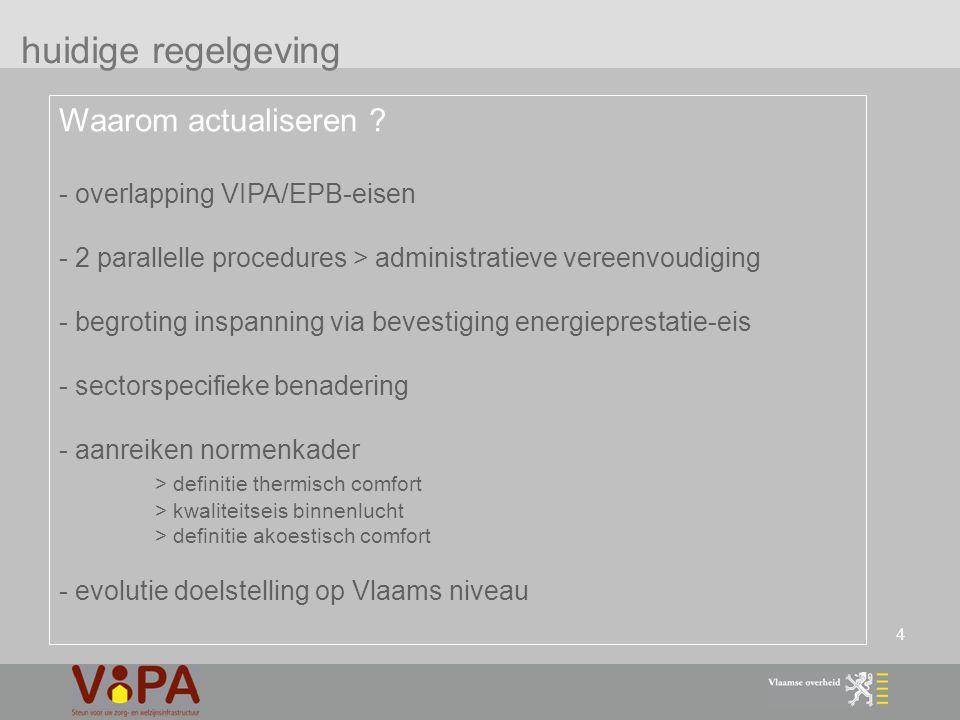 4 huidige regelgeving Waarom actualiseren .