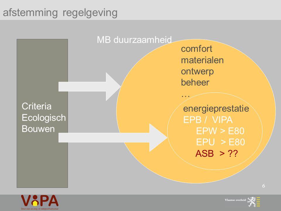 6 afstemming regelgeving energieprestatie EPB / VIPA EPW > E80 EPU > E80 ASB > ?.