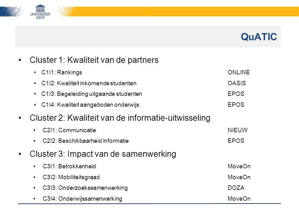 Cluster 1: Kwaliteit van de partners C1I1: RankingsONLINE C1I2: Kwaliteit inkomende studentenOASIS C1I3: Begeleiding uitgaande studentenEPOS C1I4: Kwaliteit aangeboden onderwijsEPOS Cluster 2: Kwaliteit van de informatie-uitwisseling C2I1: CommunicatieNIEUW C2I2: Beschikbaarheid informatieEPOS Cluster 3: Impact van de samenwerking C3I1: BetrokkenheidMoveOn C3I2: MobiliteitsgraadMoveOn C3I3: OnderzoekssamenwerkingDOZA C3I4: OnderwijssamenwerkingMoveOn