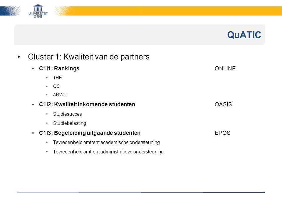 Cluster 1: Kwaliteit van de partners C1I1: RankingsONLINE THE QS ARWU C1I2: Kwaliteit inkomende studentenOASIS Studiesucces Studiebelasting C1I3: Begeleiding uitgaande studentenEPOS Tevredenheid omtrent academische ondersteuning Tevredenheid omtrent administratieve ondersteuning QuATIC