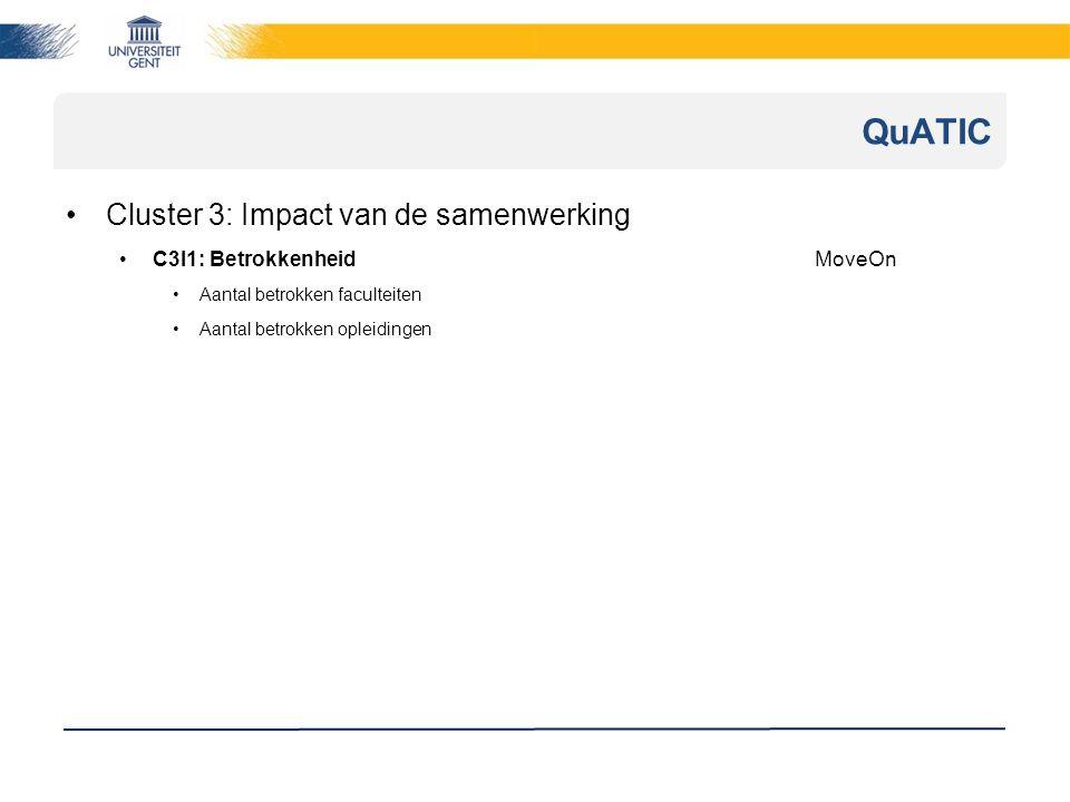 Cluster 3: Impact van de samenwerking C3I1: BetrokkenheidMoveOn Aantal betrokken faculteiten Aantal betrokken opleidingen QuATIC