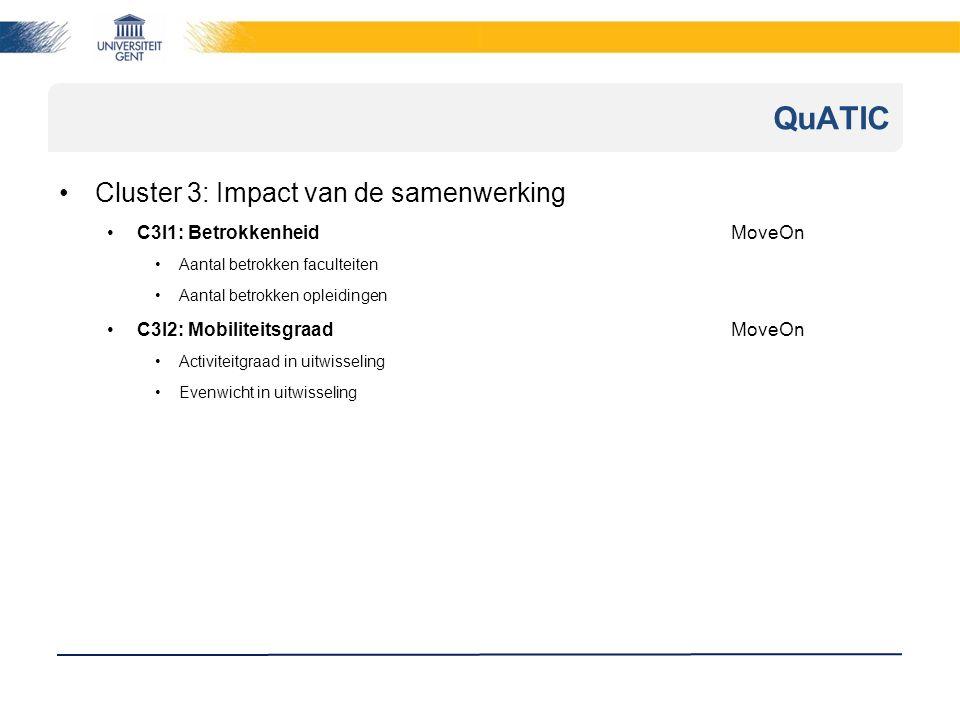 Cluster 3: Impact van de samenwerking C3I1: BetrokkenheidMoveOn Aantal betrokken faculteiten Aantal betrokken opleidingen C3I2: MobiliteitsgraadMoveOn Activiteitgraad in uitwisseling Evenwicht in uitwisseling QuATIC