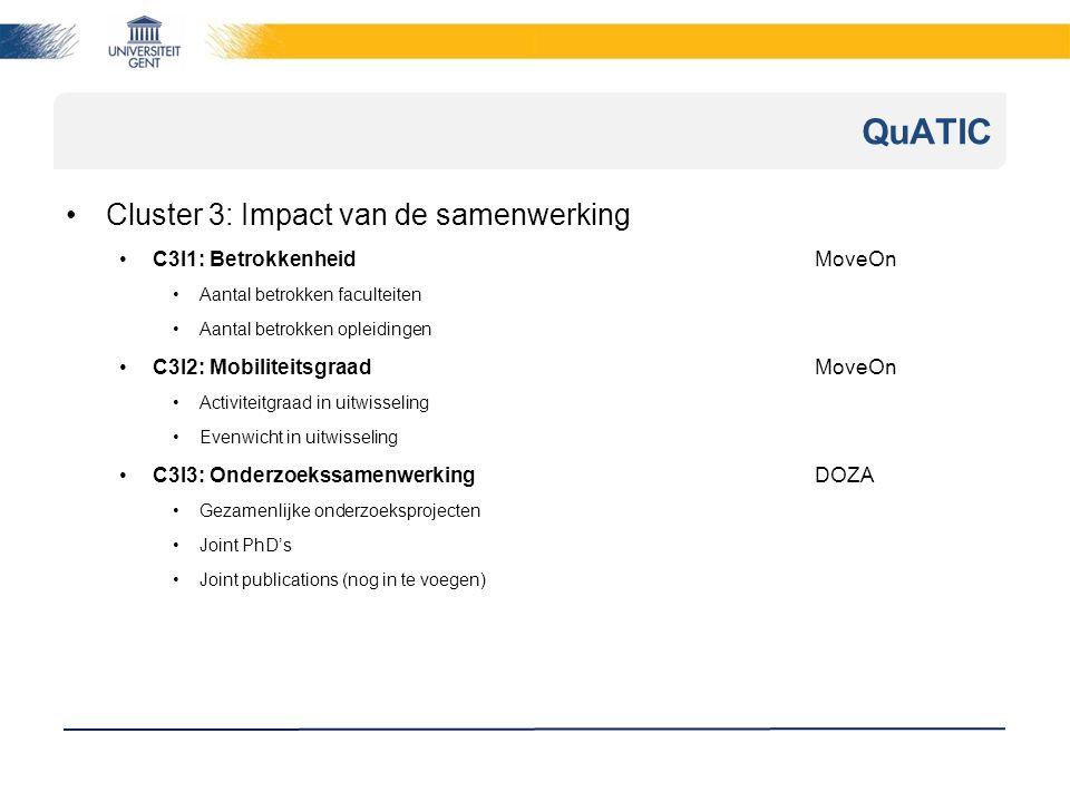 Cluster 3: Impact van de samenwerking C3I1: BetrokkenheidMoveOn Aantal betrokken faculteiten Aantal betrokken opleidingen C3I2: MobiliteitsgraadMoveOn Activiteitgraad in uitwisseling Evenwicht in uitwisseling C3I3: OnderzoekssamenwerkingDOZA Gezamenlijke onderzoeksprojecten Joint PhD's Joint publications (nog in te voegen) QuATIC