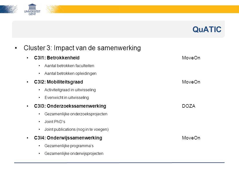Cluster 3: Impact van de samenwerking C3I1: BetrokkenheidMoveOn Aantal betrokken faculteiten Aantal betrokken opleidingen C3I2: MobiliteitsgraadMoveOn Activiteitgraad in uitwisseling Evenwicht in uitwisseling C3I3: OnderzoekssamenwerkingDOZA Gezamenlijke onderzoeksprojecten Joint PhD's Joint publications (nog in te voegen) C3I4: OnderwijssamenwerkingMoveOn Gezamenlijke programma's Gezamenlijke onderwijsprojecten QuATIC