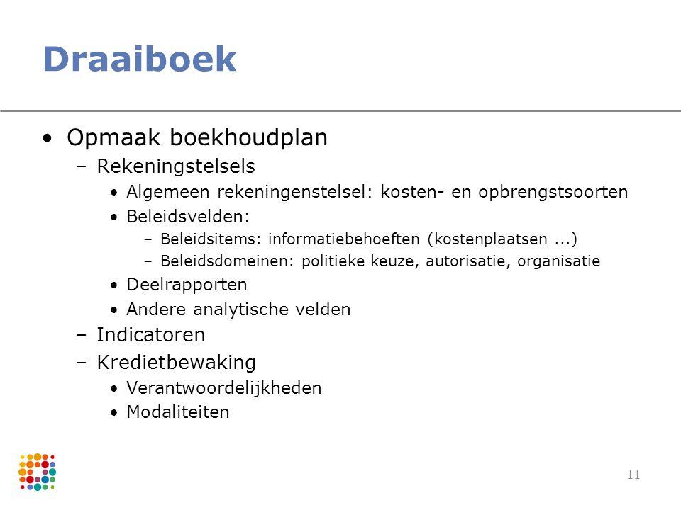 11 Draaiboek Opmaak boekhoudplan –Rekeningstelsels Algemeen rekeningenstelsel: kosten- en opbrengstsoorten Beleidsvelden: –Beleidsitems: informatiebeh