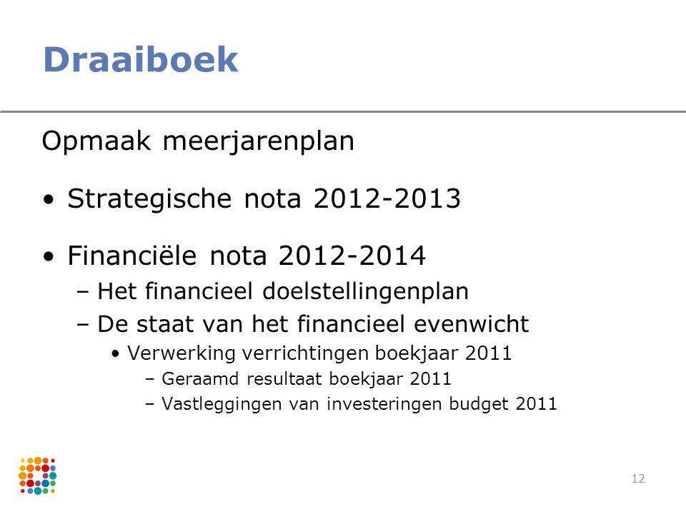 12 Draaiboek Opmaak meerjarenplan Strategische nota 2012-2013 Financiële nota 2012-2014 –Het financieel doelstellingenplan –De staat van het financiee