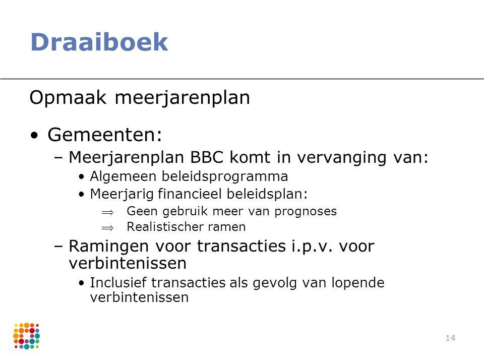 14 Draaiboek Opmaak meerjarenplan Gemeenten: –Meerjarenplan BBC komt in vervanging van: Algemeen beleidsprogramma Meerjarig financieel beleidsplan: 