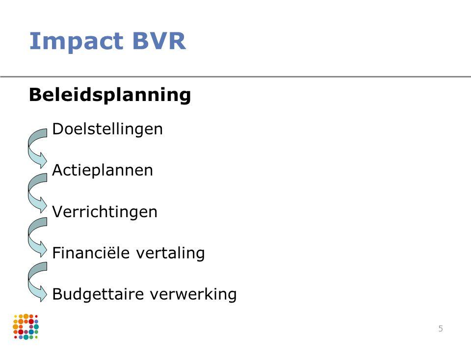5 Impact BVR Beleidsplanning Doelstellingen Actieplannen Verrichtingen Financiële vertaling Budgettaire verwerking