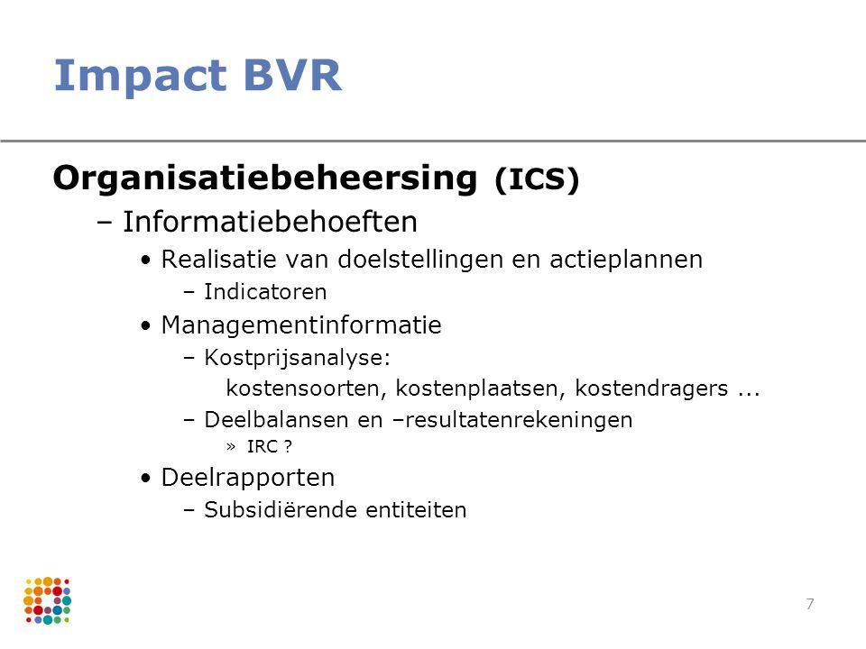7 Impact BVR Organisatiebeheersing (ICS) –Informatiebehoeften Realisatie van doelstellingen en actieplannen –Indicatoren Managementinformatie –Kostpri