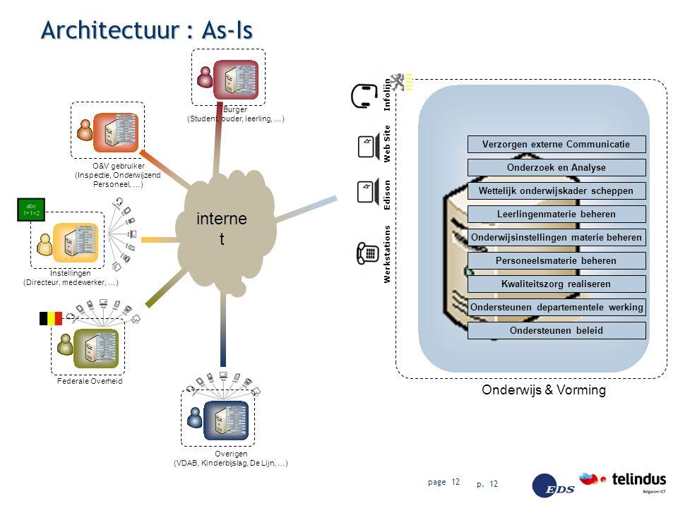 p. 12 page 12 Architectuur : As-Is Onderwijs & Vorming Burger (Student, ouder, leerling, …) O&V gebruiker (Inspectie, Onderwijzend Personeel, …) Inste