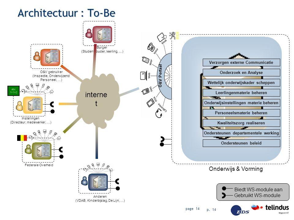p. 14 page 14 Architectuur : To-Be Onderwijs & Vorming O&V Portaal Burger (Student, ouder, leerling, …) O&V gebruiker (Inspectie, Onderwijzend Persone