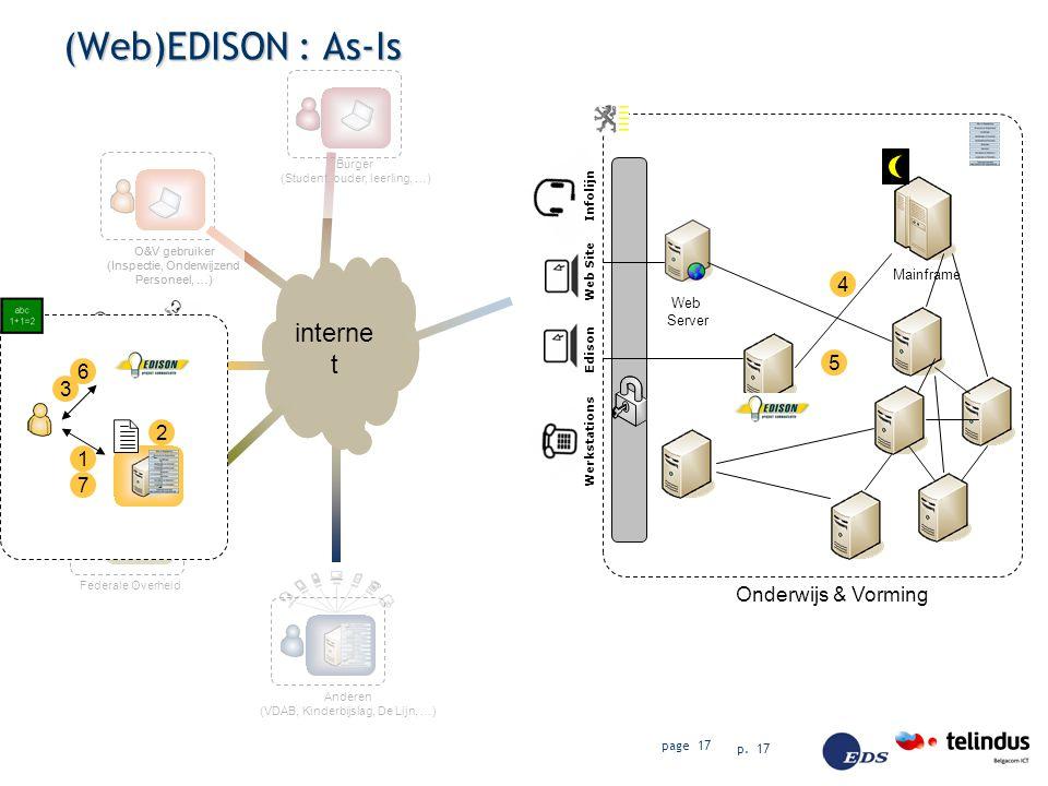 p. 17 page 17 Edison Web Site Infolijn Werkstations Onderwijs & Vorming Mainframe Web Server (Web)EDISON : As-Is Burger (Student, ouder, leerling, …)