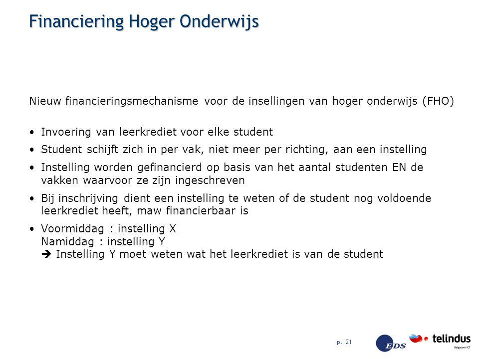 p. 21 Financiering Hoger Onderwijs Nieuw financieringsmechanisme voor de insellingen van hoger onderwijs (FHO) Invoering van leerkrediet voor elke stu