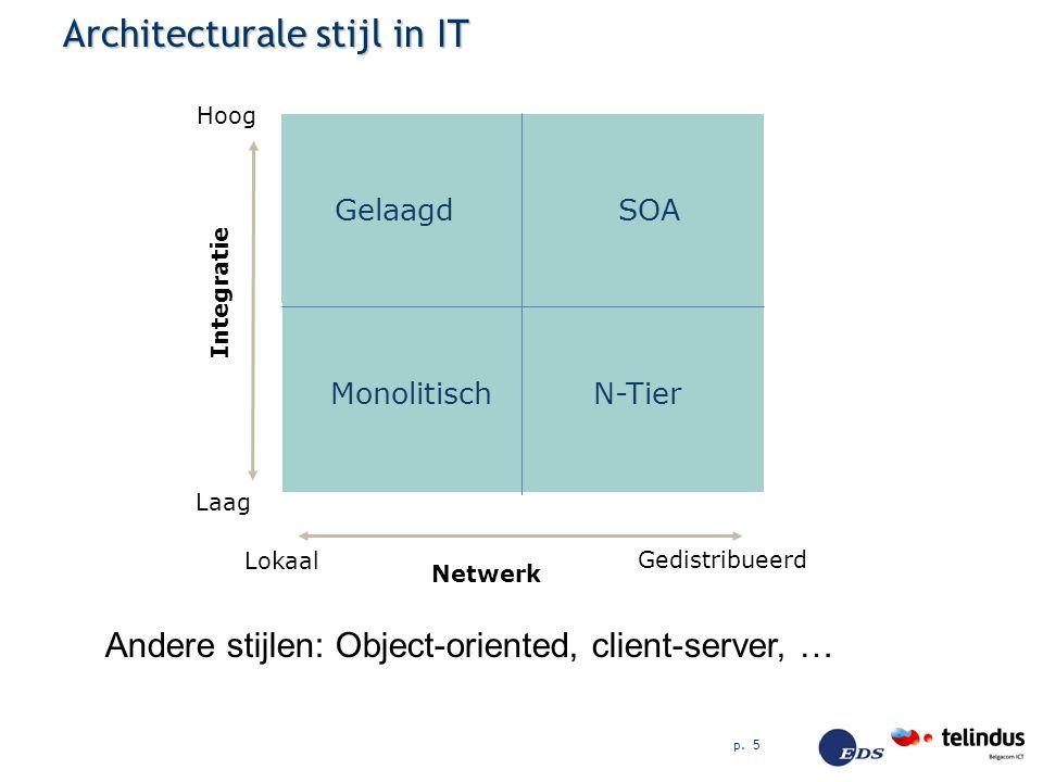 p. 5 Architecturale stijl in IT Netwerk Lokaal Gedistribueerd SOA N-Tier Gelaagd Monolitisch Integratie Laag Hoog Andere stijlen: Object-oriented, cli