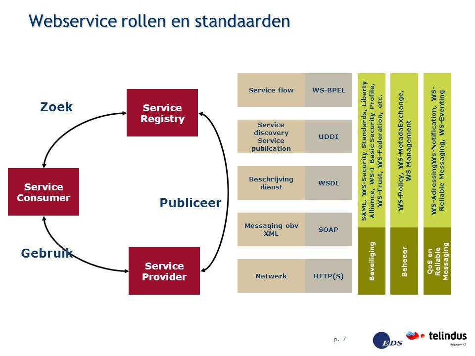 p. 7 Webservice rollen en standaarden Service Registry Service Provider Service Consumer Gebruik Zoek Publiceer NetwerkHTTP(S) Messaging obv XML SOAP