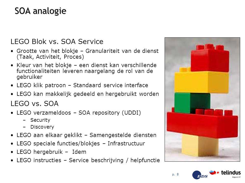 p. 8 SOA analogie LEGO Blok vs. SOA Service Grootte van het blokje – Granulariteit van de dienst (Taak, Activiteit, Proces) Kleur van het blokje – een
