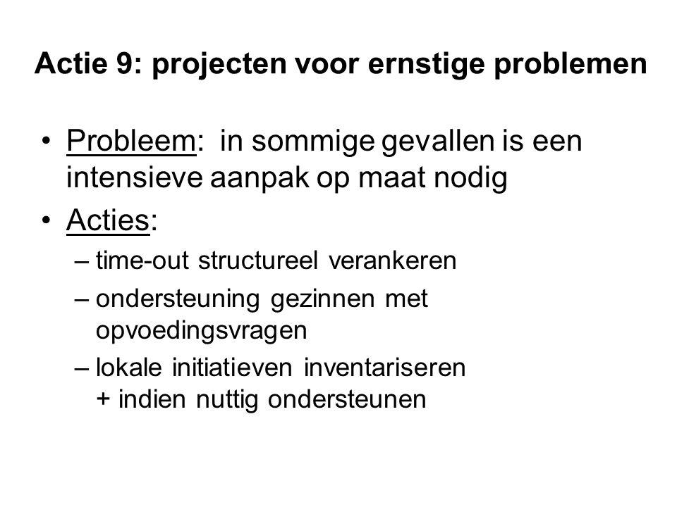 Actie 9: projecten voor ernstige problemen Probleem: in sommige gevallen is een intensieve aanpak op maat nodig Acties: –time-out structureel veranker