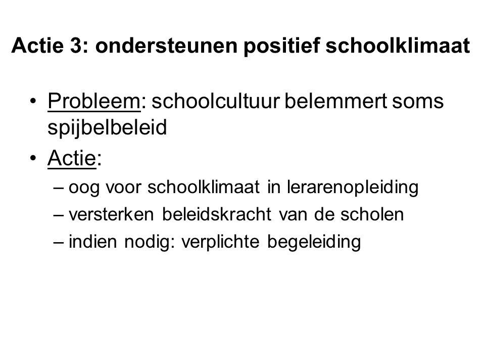 Actie 3: ondersteunen positief schoolklimaat Probleem: schoolcultuur belemmert soms spijbelbeleid Actie: –oog voor schoolklimaat in lerarenopleiding –