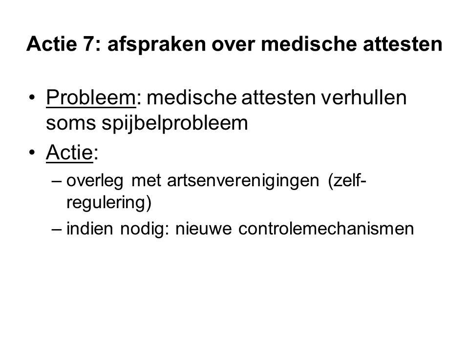 Actie 7: afspraken over medische attesten Probleem: medische attesten verhullen soms spijbelprobleem Actie: –overleg met artsenverenigingen (zelf- reg