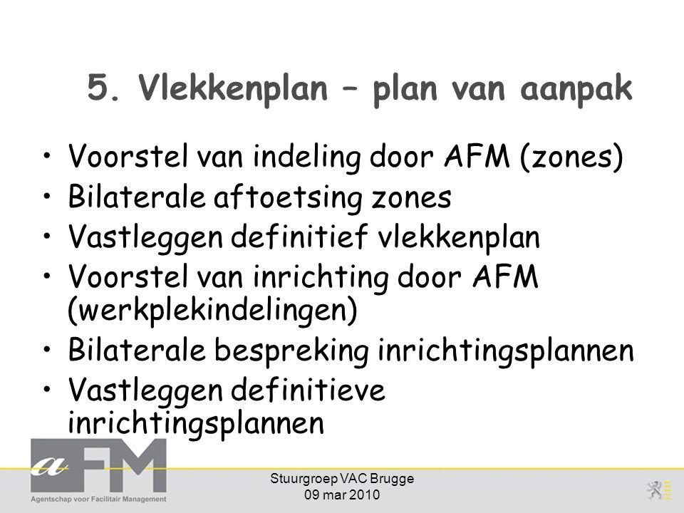 Stuurgroep VAC Brugge 09 mar 2010 5. Vlekkenplan – plan van aanpak Voorstel van indeling door AFM (zones) Bilaterale aftoetsing zones Vastleggen defin