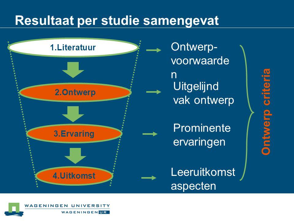 Resultaat per studie samengevat 1.Literatuur 2.Ontwerp 3.Ervaring 4.Uitkomst Ontwerp criteria Ontwerp- voorwaarde n Uitgelijnd vak ontwerp Prominente