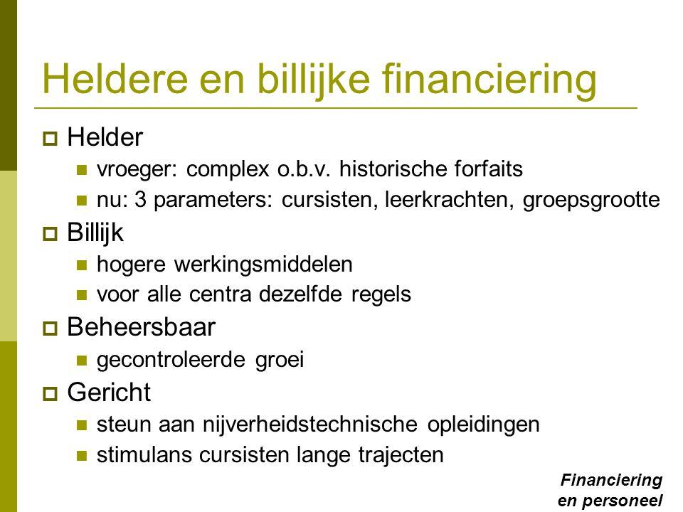 Heldere en billijke financiering  Helder vroeger: complex o.b.v. historische forfaits nu: 3 parameters: cursisten, leerkrachten, groepsgrootte  Bill