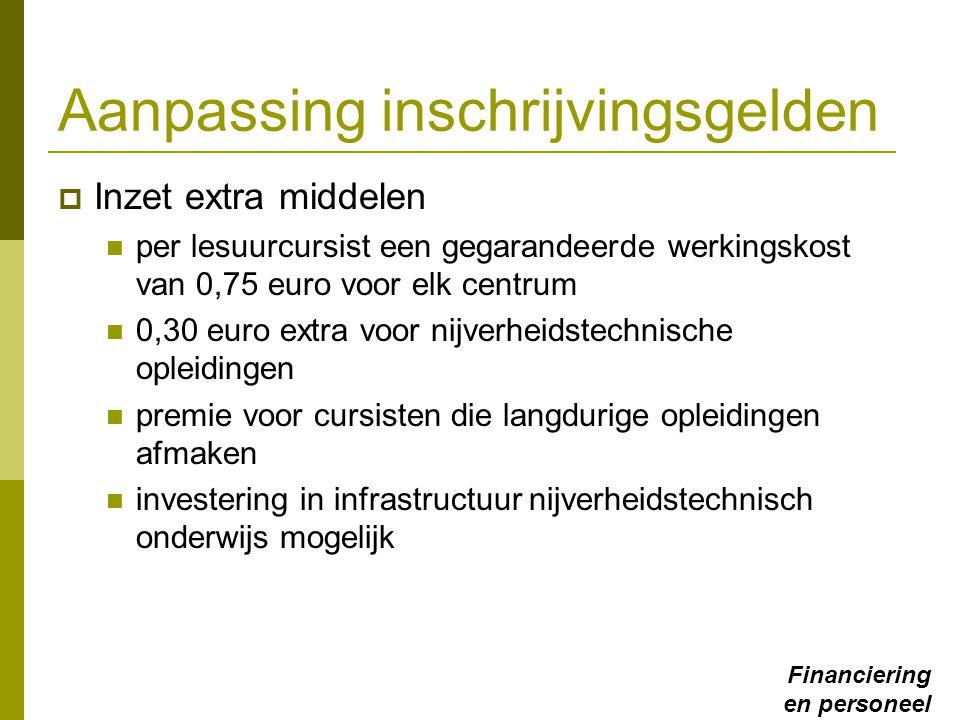 Aanpassing inschrijvingsgelden  Inzet extra middelen per lesuurcursist een gegarandeerde werkingskost van 0,75 euro voor elk centrum 0,30 euro extra