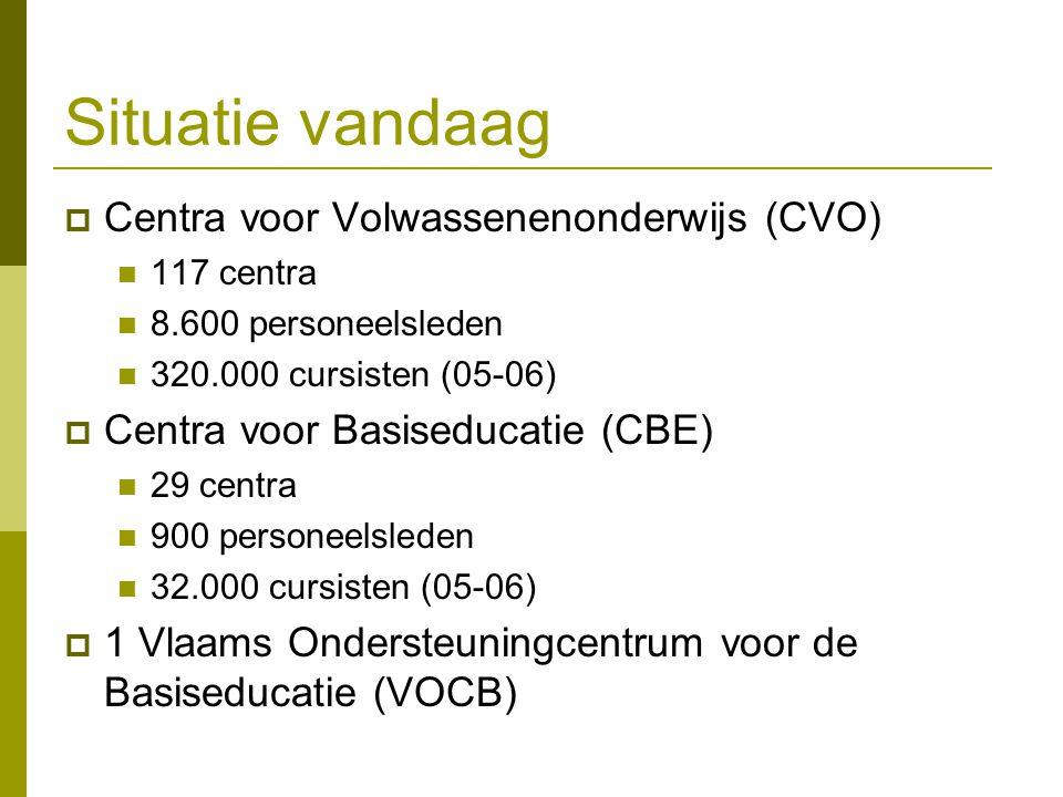 Situatie vandaag  Centra voor Volwassenenonderwijs (CVO) 117 centra 8.600 personeelsleden 320.000 cursisten (05-06)  Centra voor Basiseducatie (CBE)