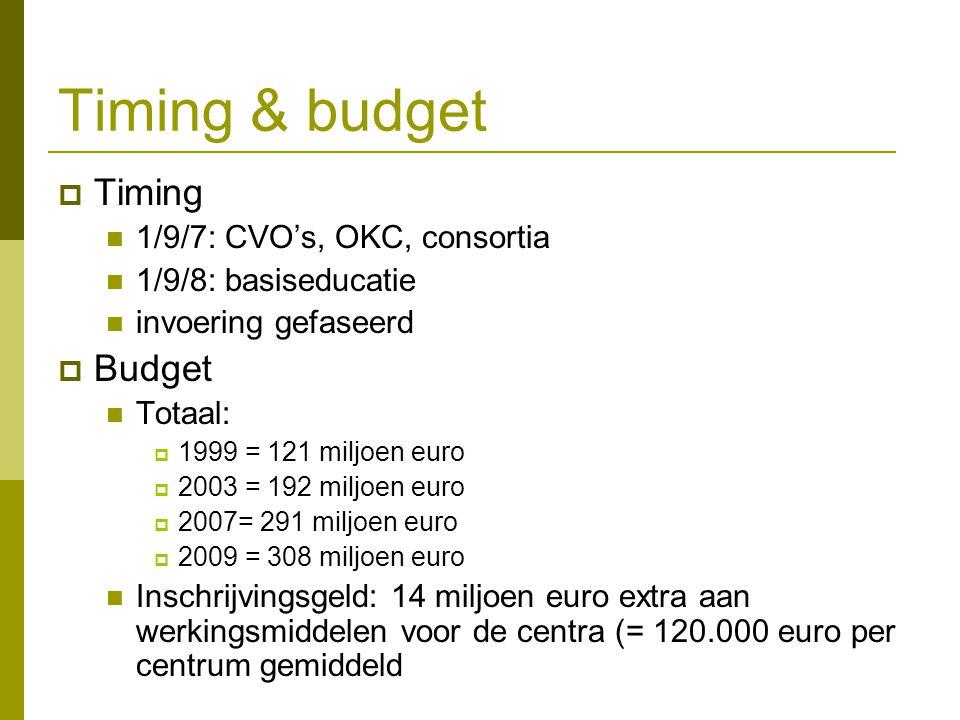 Timing & budget  Timing 1/9/7: CVO's, OKC, consortia 1/9/8: basiseducatie invoering gefaseerd  Budget Totaal:  1999 = 121 miljoen euro  2003 = 192