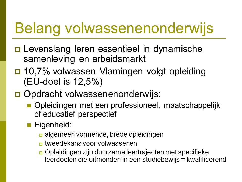 Belang volwassenenonderwijs  Levenslang leren essentieel in dynamische samenleving en arbeidsmarkt  10,7% volwassen Vlamingen volgt opleiding (EU-do
