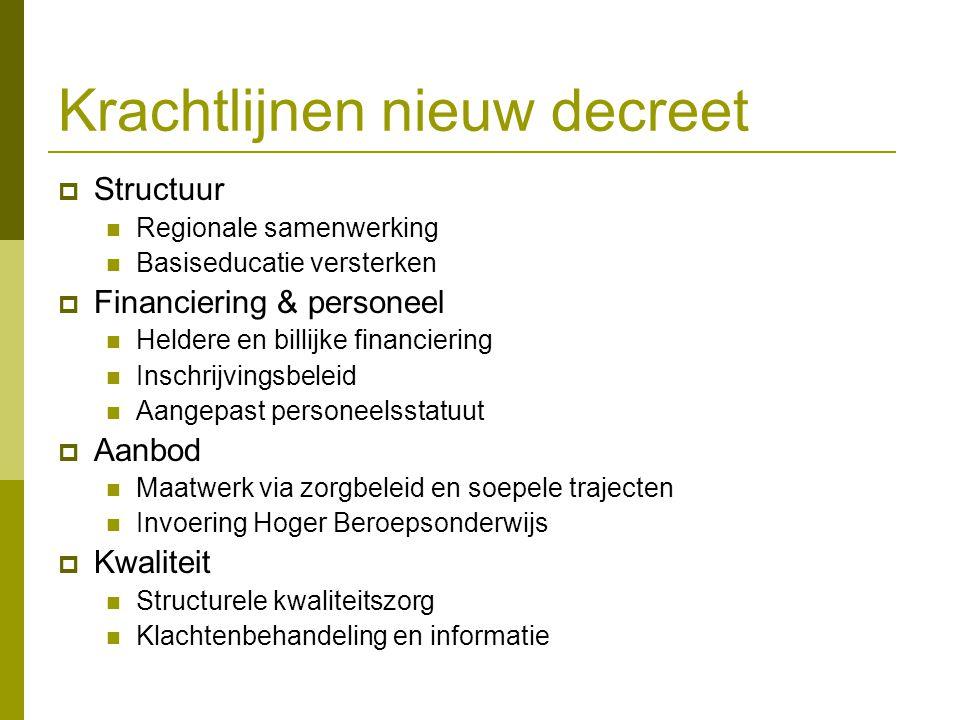 Krachtlijnen nieuw decreet  Structuur Regionale samenwerking Basiseducatie versterken  Financiering & personeel Heldere en billijke financiering Ins