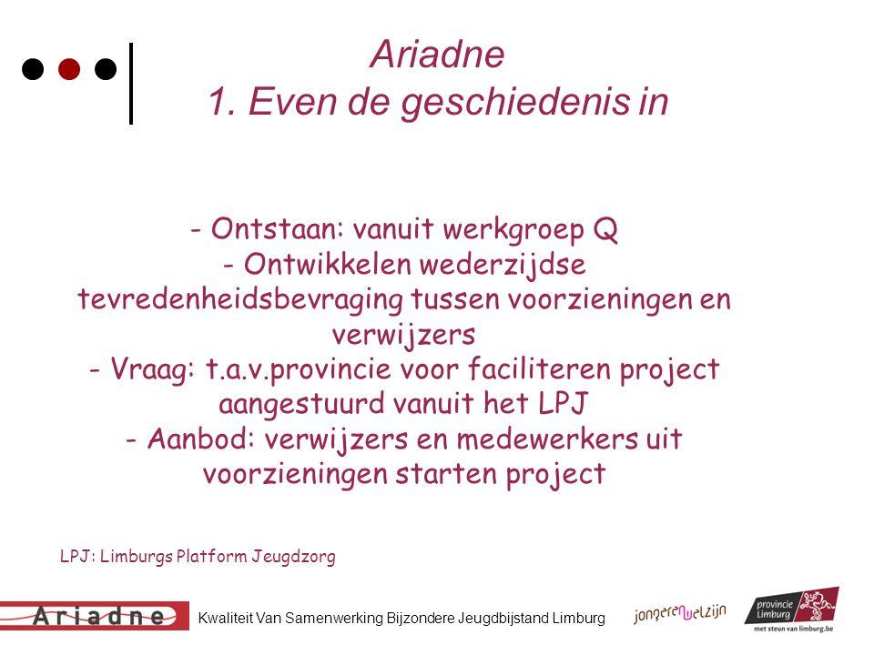 Kwaliteit Van Samenwerking Bijzondere Jeugdbijstand Limburg Ariadne 1. Even de geschiedenis in - Ontstaan: vanuit werkgroep Q - Ontwikkelen wederzijds