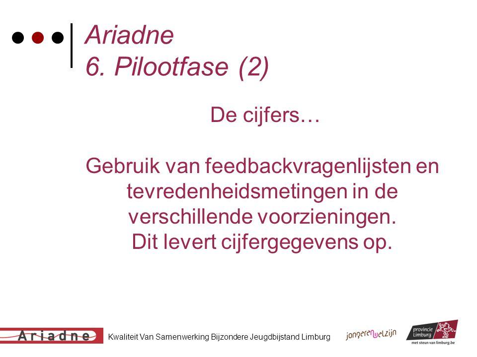 Kwaliteit Van Samenwerking Bijzondere Jeugdbijstand Limburg Ariadne 6. Pilootfase (2) De cijfers… Gebruik van feedbackvragenlijsten en tevredenheidsme
