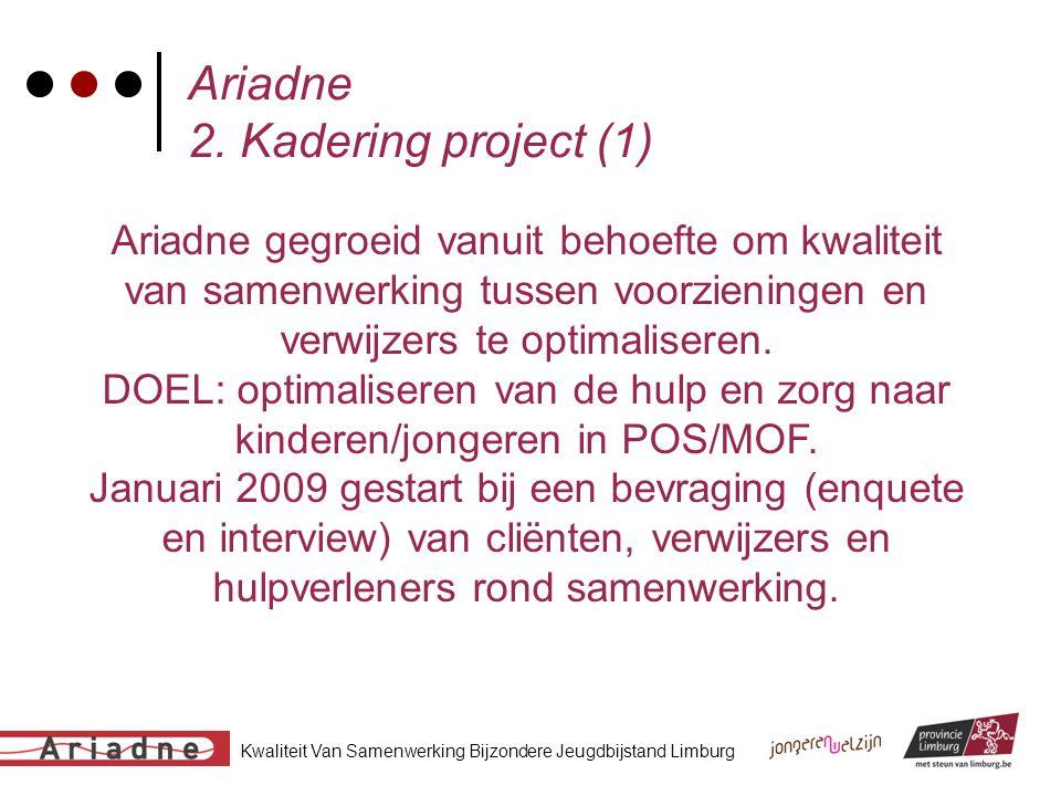 Kwaliteit Van Samenwerking Bijzondere Jeugdbijstand Limburg Ariadne 2. Kadering project (1) Ariadne gegroeid vanuit behoefte om kwaliteit van samenwer